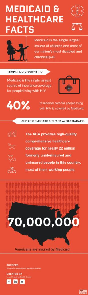 lchj-medicaid-infographic-2016